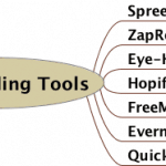 7 Speed Reading Software Tools for faster reading. They relate to techniques such as reading word groups, taking notes and recalling.