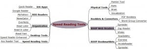 A compilation of speed reading tools - Mindmap